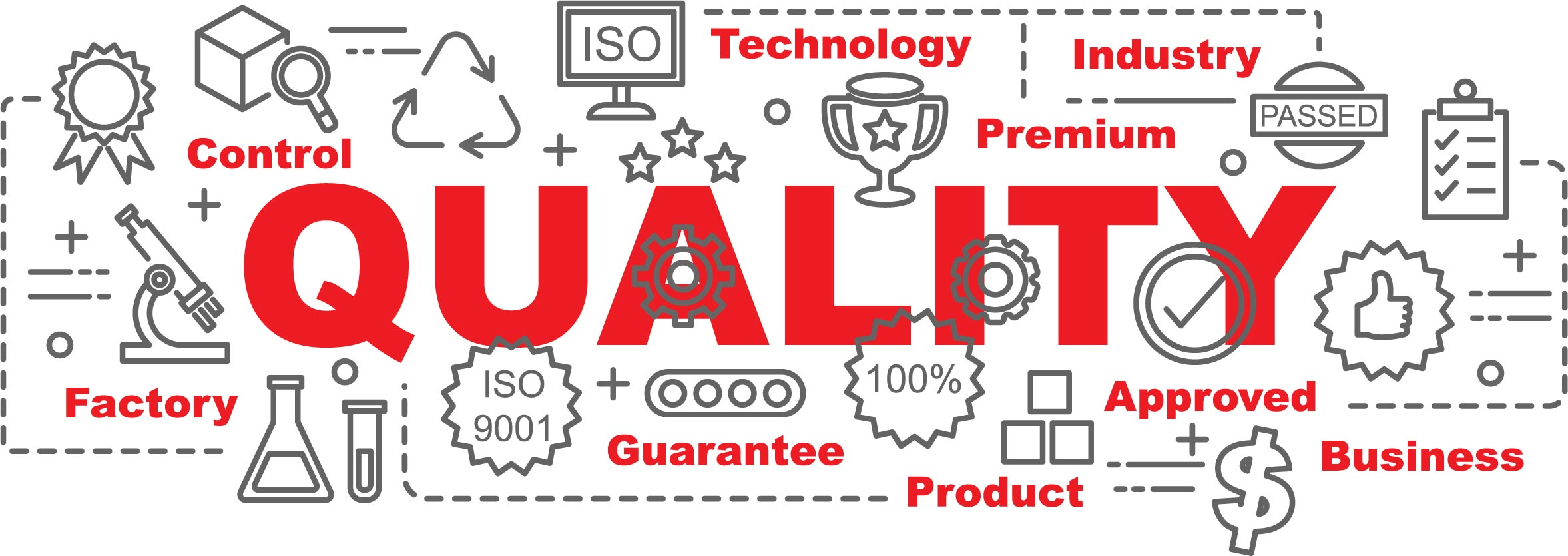 100% quality guarantee to employers